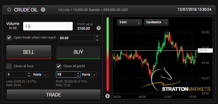 Stratton Markets CFD Trading Software