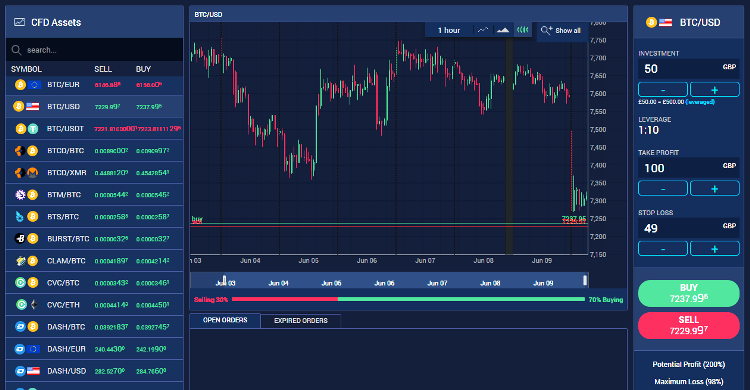 CoinPro Exchange Trading Software