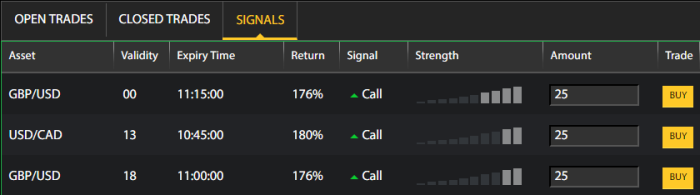 London Option Exchange Trading Signals