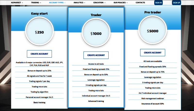 AGMarkets Broker Account Types
