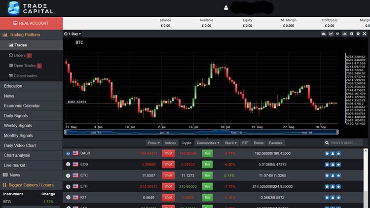 Trade Capital Forex Broker Reviews