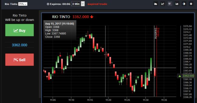 Banc De Trust Trading Platform