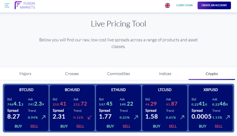 Fusion Markets Broker Review