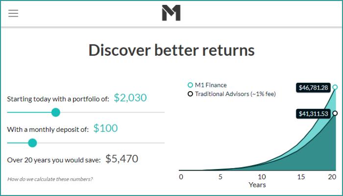 M1 Finance Robo Advisor Broker