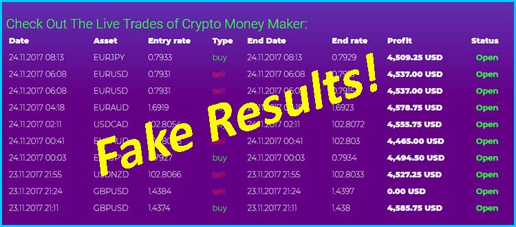 Crypto Money Maker Results