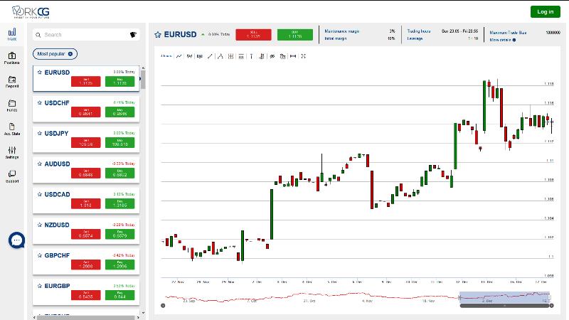 YorkCG Brokers CFD Trading