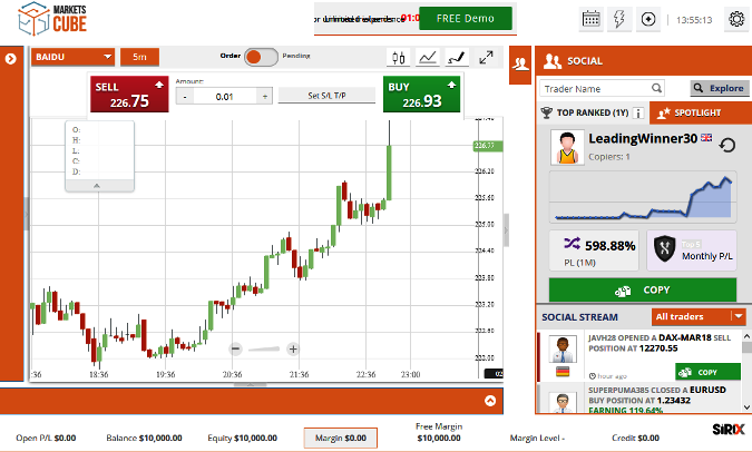 MarketsCube Sirix Forex Trading Software