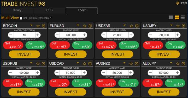 TradeInvest90 Forex Trading Platform