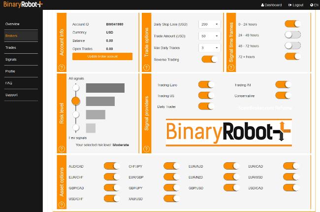 Forex Robot Plus Trading Software