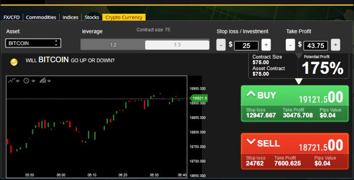 TOROption Bitcoin Trading Platform