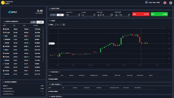 Cryptonix Team Brokers Platform Reviews