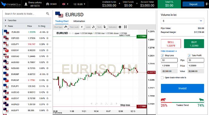 FinMarket Forex Brokers Trading Platform