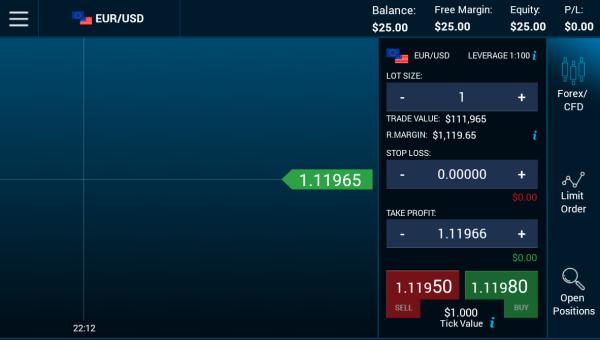 TradeiAM CFD Brokers Trading Platform