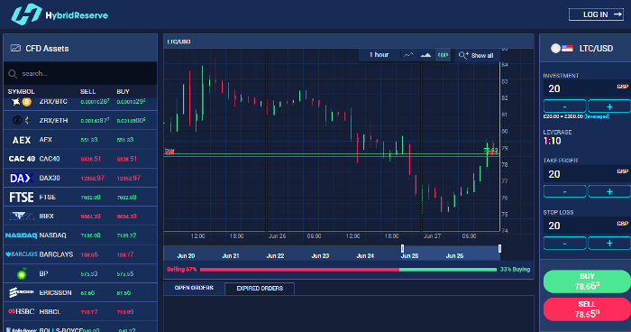 Hybrid Reserve Forex Trading Software