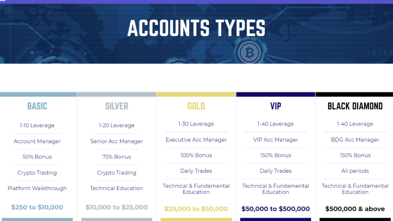 Cryptec IO Broker Accounts