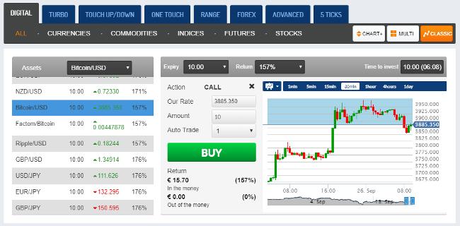 ZoomTrader Global Forex