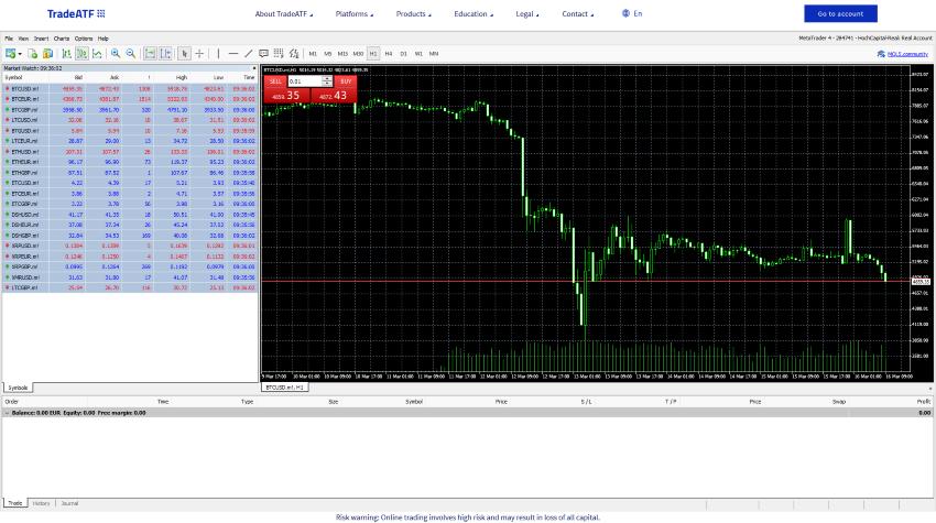 TradeATF Broker MT4 Trading App