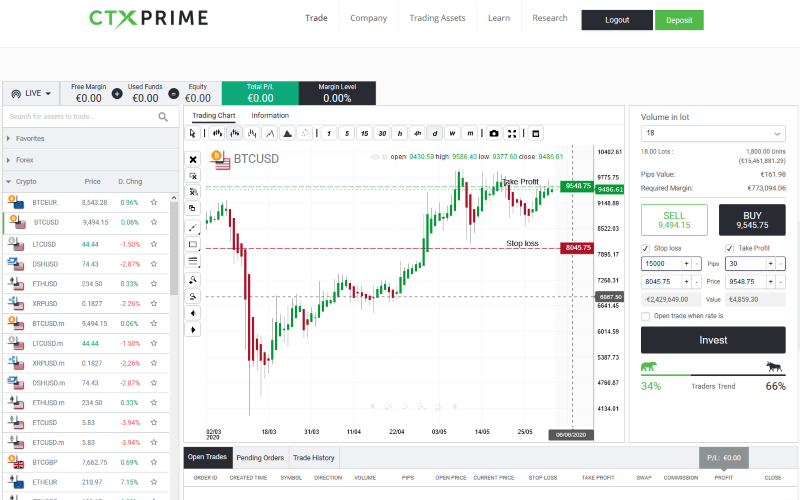 CTXPrime Brokers Trading