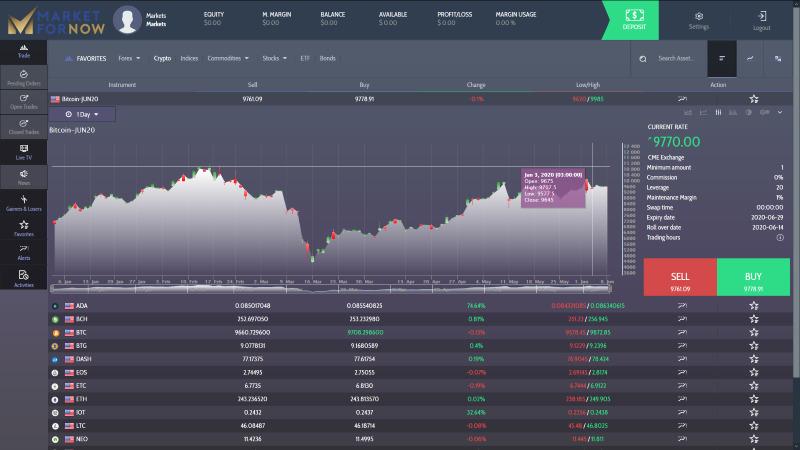 MarketForNow Broker Review