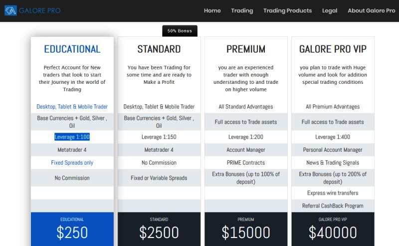 Galore Pro Forex Accounts