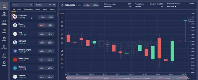 DowCapital.com - Trading platform