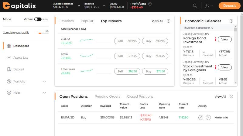 Capitalix Brokers Review