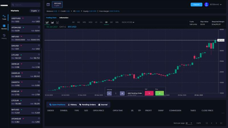 KryptoHaus Trading App